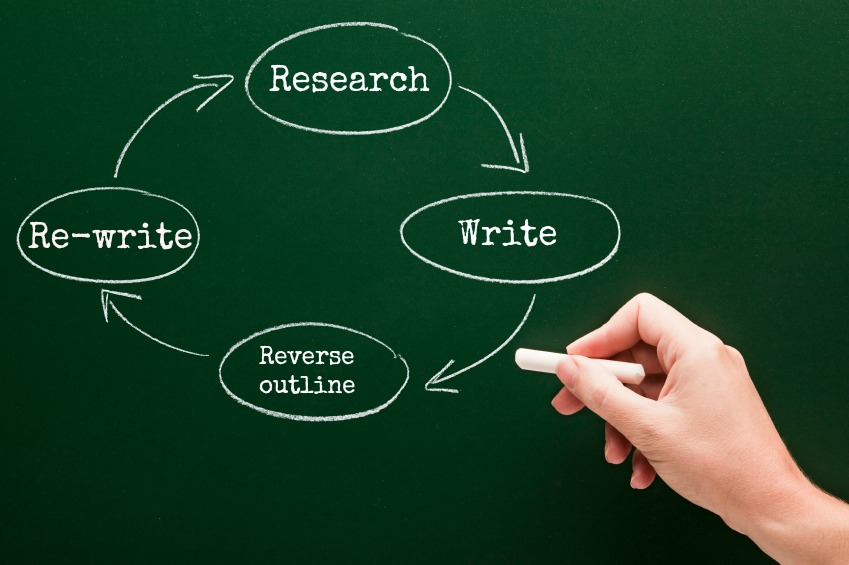 teaching research paper outline